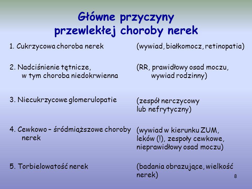 """19 Wskaźniki czynności nerek """"klasyczne """"troponiny nerkowe stężenie kreatyniny w surowicy lipokalina (NGAL) klirens kreatyninyKidney injury molecule (KIM-1) stężenie cystatyny CIL -18 stężenie pro ANP (1-99)NAG, RBG, β2-M, … FA, GGTP, αGST Cystatyna C ARF (CRF)AKI"""