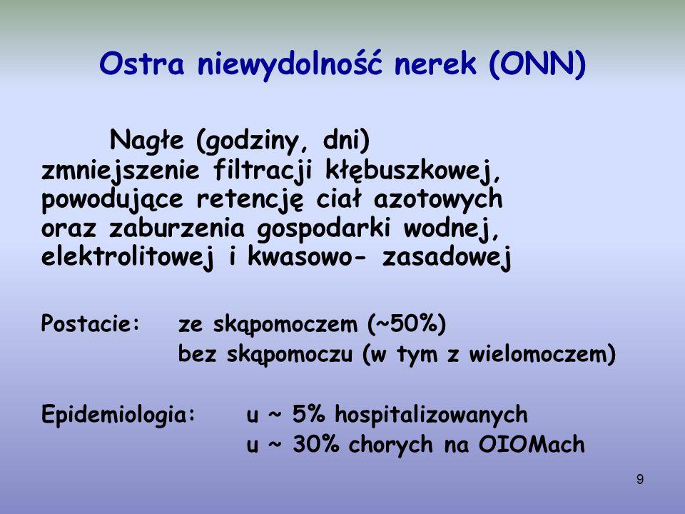 9 Ostra niewydolność nerek (ONN) Nagłe (godziny, dni) zmniejszenie filtracji kłębuszkowej, powodujące retencję ciał azotowych oraz zaburzenia gospodar