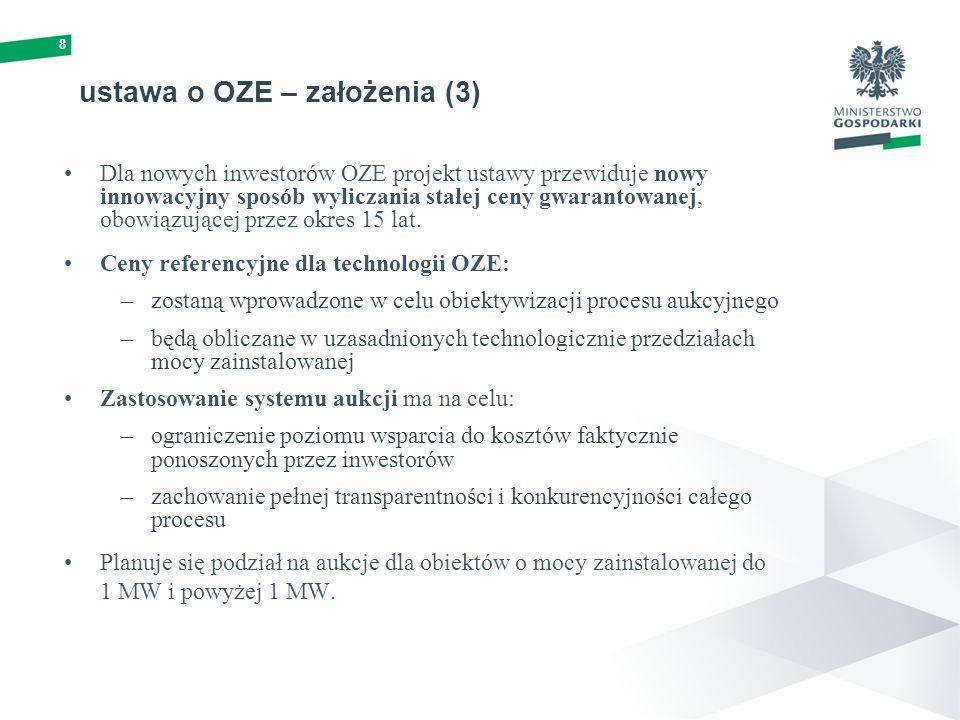 ustawa o OZE – założenia (3) Dla nowych inwestorów OZE projekt ustawy przewiduje nowy innowacyjny sposób wyliczania stałej ceny gwarantowanej, obowiąz