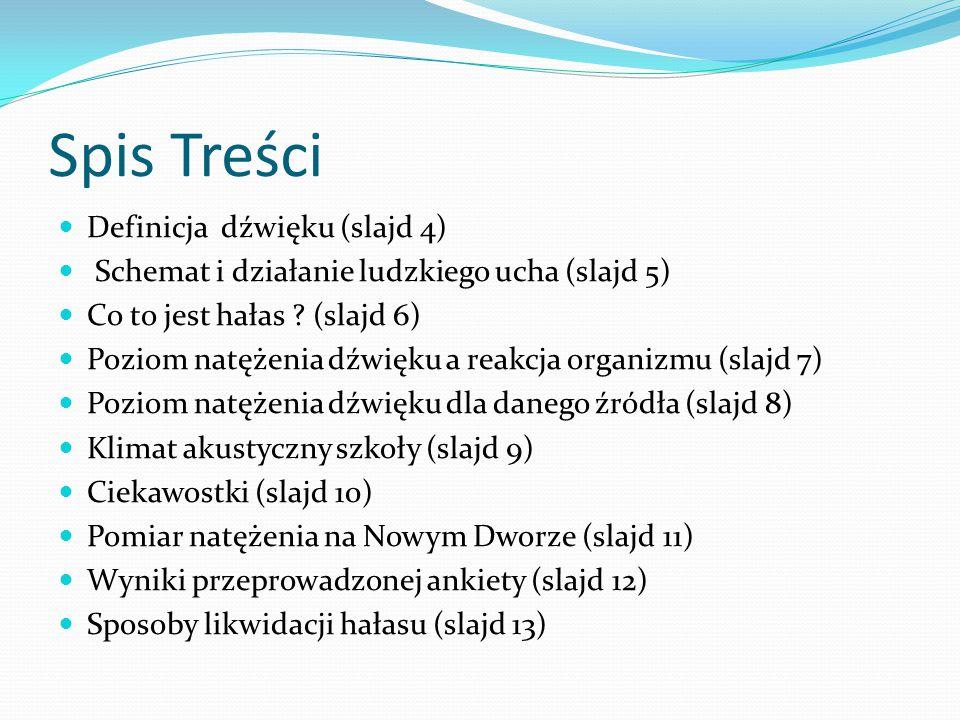 Spis Treści Definicja dźwięku (slajd 4) Schemat i działanie ludzkiego ucha (slajd 5) Co to jest hałas .