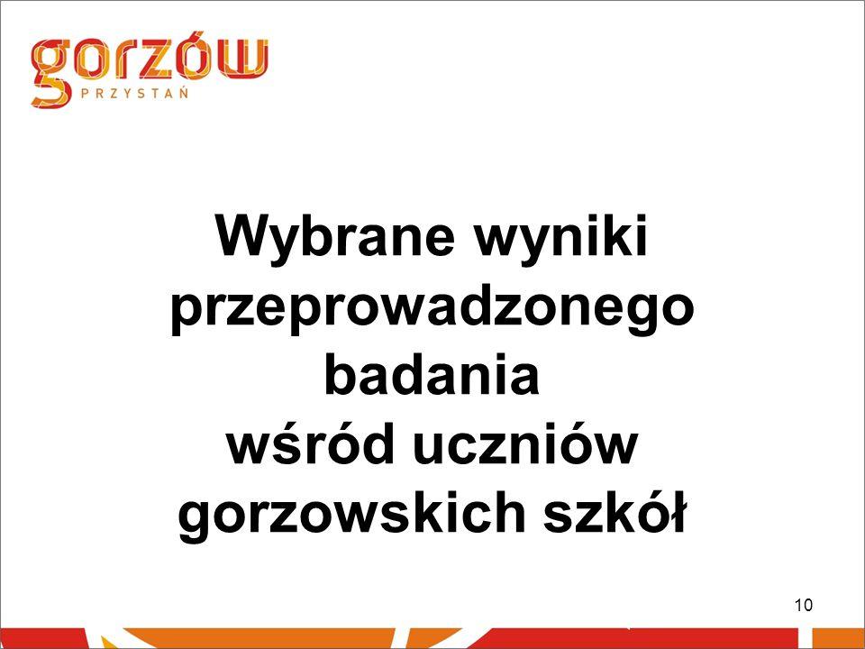 10 Wybrane wyniki przeprowadzonego badania wśród uczniów gorzowskich szkół