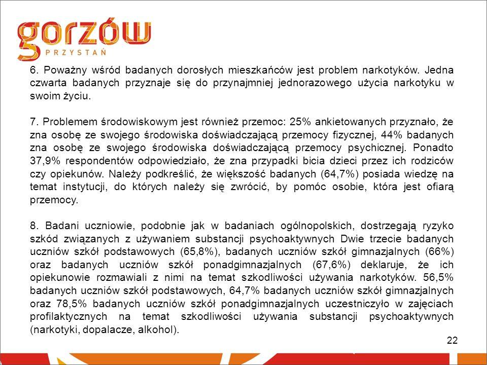 22 6.Poważny wśród badanych dorosłych mieszkańców jest problem narkotyków.