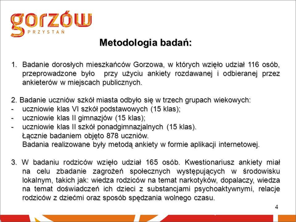 4 Metodologia badań: 1.Badanie dorosłych mieszkańców Gorzowa, w których wzięło udział 116 osób, przeprowadzone było przy użyciu ankiety rozdawanej i o