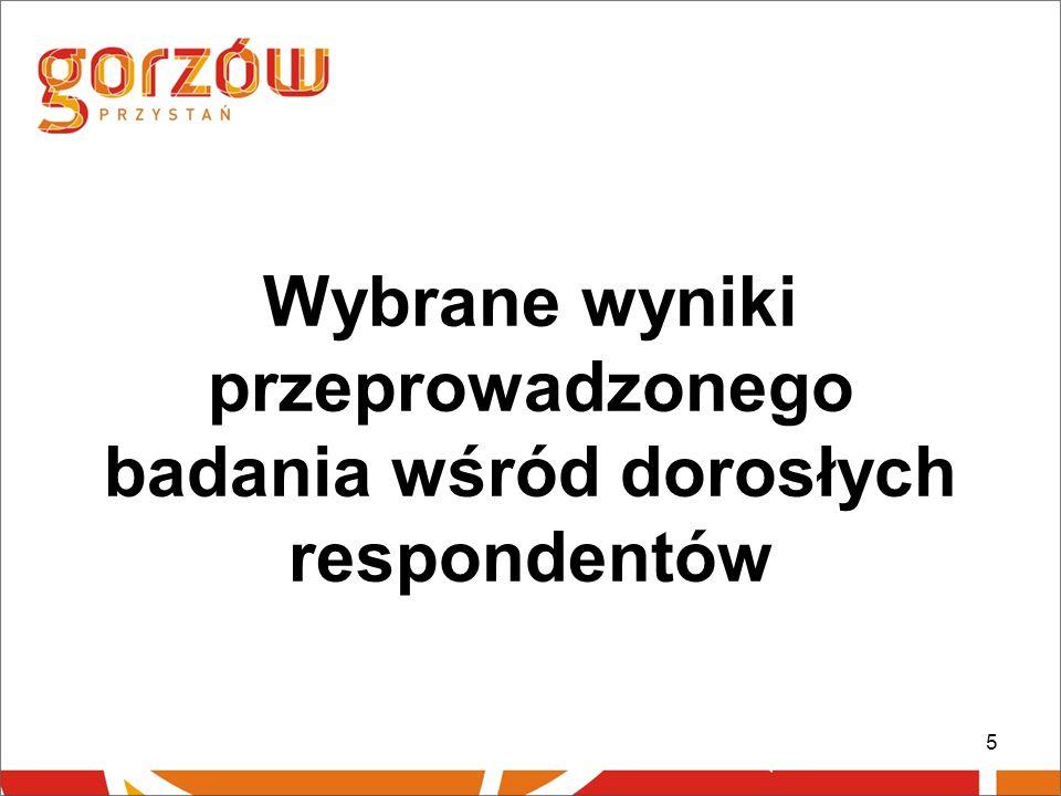 16 Wybrane wyniki przeprowadzonego badania wśród rodziców uczniów gorzowskich szkół
