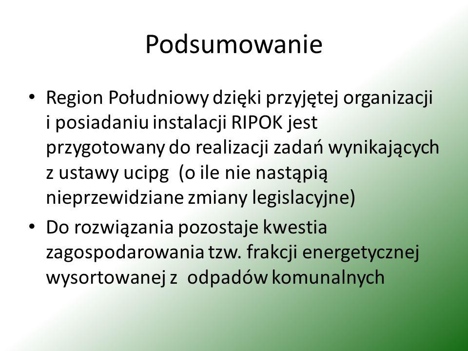 Podsumowanie Region Południowy dzięki przyjętej organizacji i posiadaniu instalacji RIPOK jest przygotowany do realizacji zadań wynikających z ustawy ucipg (o ile nie nastąpią nieprzewidziane zmiany legislacyjne) Do rozwiązania pozostaje kwestia zagospodarowania tzw.