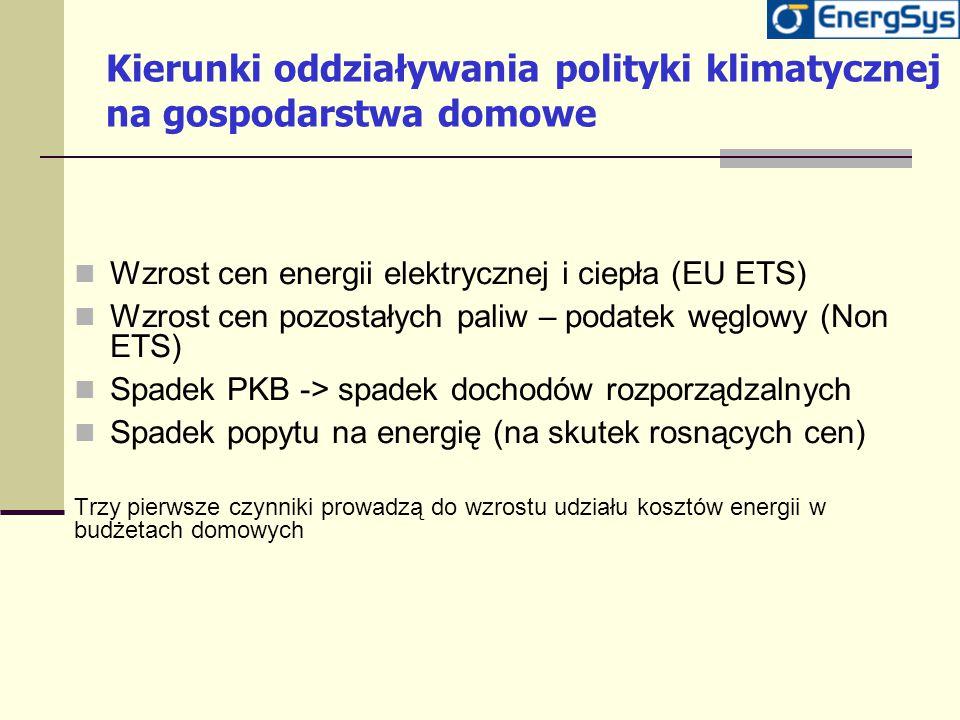 Kierunki oddziaływania polityki klimatycznej na gospodarstwa domowe Wzrost cen energii elektrycznej i ciepła (EU ETS) Wzrost cen pozostałych paliw – p