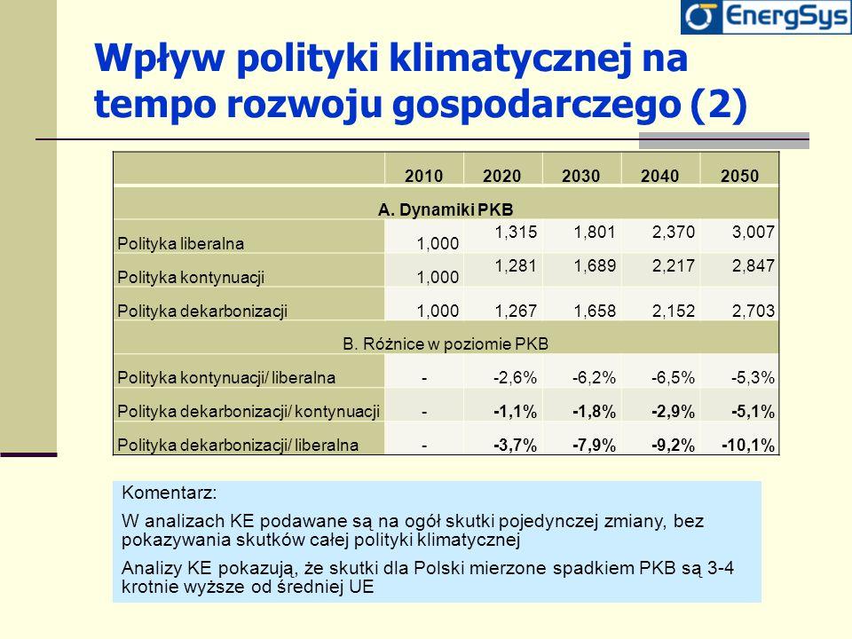 Wpływ polityki klimatycznej na tempo rozwoju gospodarczego (2) 20102020203020402050 A. Dynamiki PKB Polityka liberalna1,000 1,3151,8012,3703,007 Polit