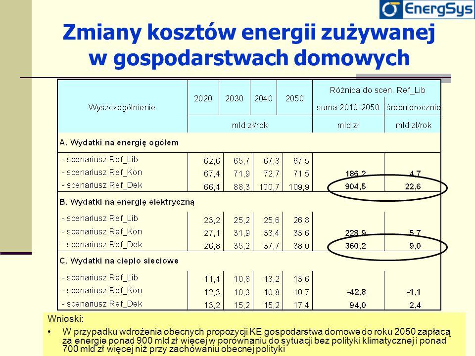 Zmiany kosztów energii zużywanej w gospodarstwach domowych Wnioski: W przypadku wdrożenia obecnych propozycji KE gospodarstwa domowe do roku 2050 zapł