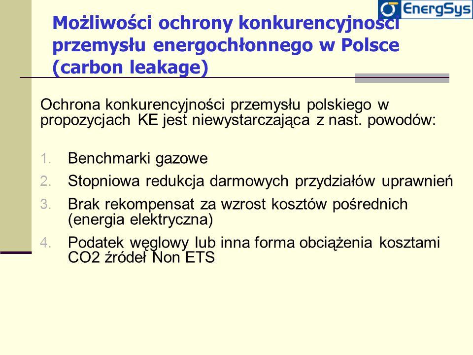 Możliwości ochrony konkurencyjności przemysłu energochłonnego w Polsce (carbon leakage) Ochrona konkurencyjności przemysłu polskiego w propozycjach KE