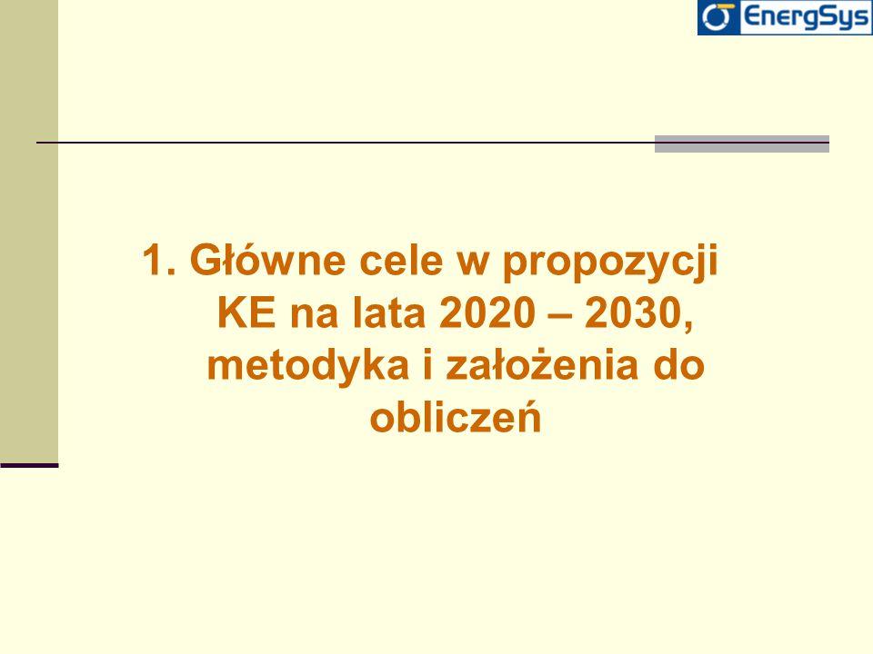Możliwości ochrony konkurencyjności przemysłu energochłonnego w Polsce (carbon leakage) Ochrona konkurencyjności przemysłu polskiego w propozycjach KE jest niewystarczająca z nast.