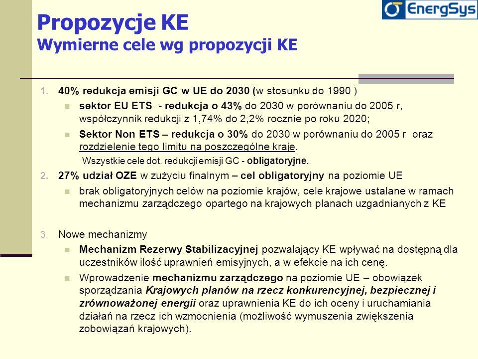 Rozpatrywane scenariusze i warianty rozwojowe (2) Jeden scenariusz makroekonomiczny- Bazowy (wzrost PKB średnio 2,8% do 2050 r) Dwa scenariusze polityki popytowej: Referencyjny i Efektywny Warianty polityki klimatycznej: Liberalna – bez wymuszeń redukcji CO2 (zerowe ceny CO2) Kontynuacji – Pakiet klimatyczny i wzrost cen uprawnień do 50 EUR/r w 2050 r Kontynuacji (1) – wzmocniony Pakiet klimatyczny, ceny CO2 do 100 EUR/t w 2050 r Dekarbonizacji – 40% redukcji w 2030 i 80% w 2050 r., ceny uprawnień wg Impact Assesment do Framework 2030 – do ok.
