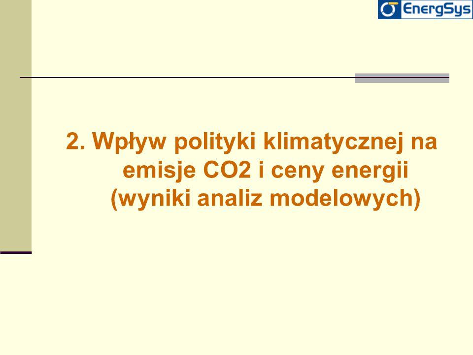 Emisje CO2 w Polsce do 2050 r.