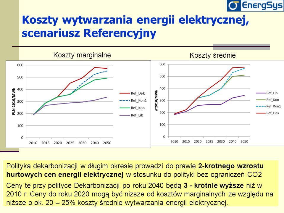 Koszty wytwarzania energii elektrycznej, scenariusz Referencyjny Polityka dekarbonizacji w długim okresie prowadzi do prawie 2-krotnego wzrostu hurtow