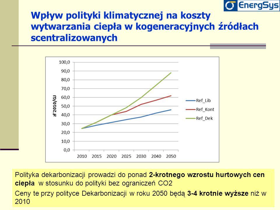 Wpływ polityki klimatycznej na koszty wytwarzania ciepła w kogeneracyjnych źródłach scentralizowanych Polityka dekarbonizacji prowadzi do ponad 2-krot