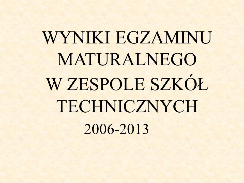 WYNIKI EGZAMINU MATURALNEGO W ZESPOLE SZKÓŁ TECHNICZNYCH 2006-2013