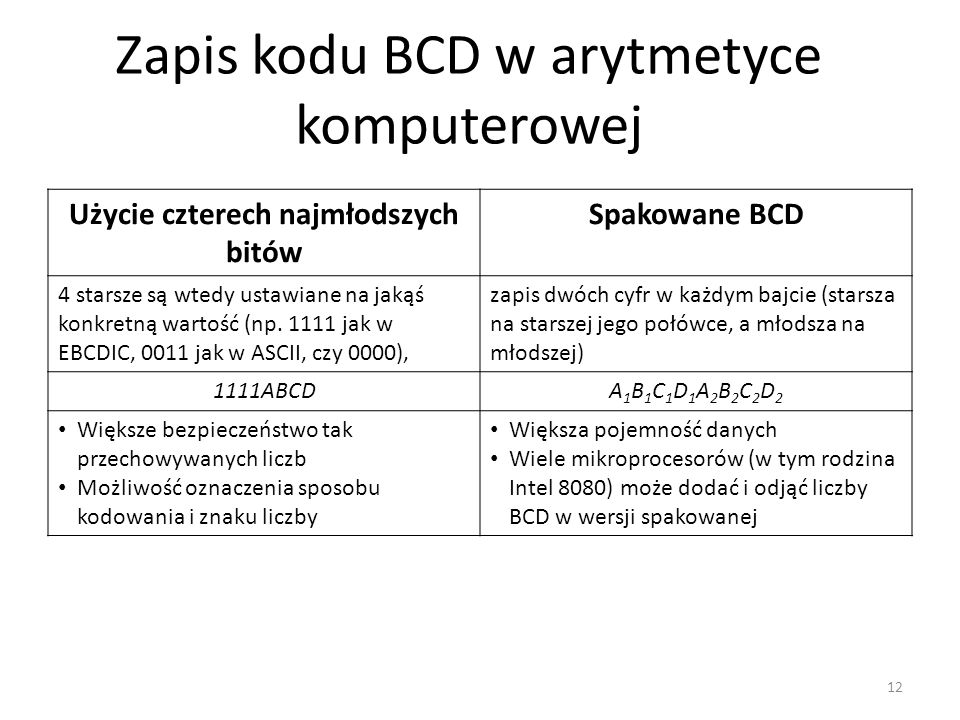 Zapis kodu BCD w arytmetyce komputerowej 12 Użycie czterech najmłodszych bitów Spakowane BCD 4 starsze są wtedy ustawiane na jakąś konkretną wartość (np.