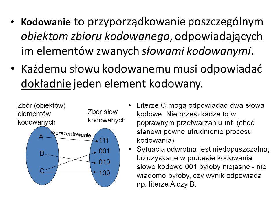 Rozbudowa kodu Graya Rozszerzanie kodu Graya o 1 bit przeprowadza się wg algorytmu: 1.Dopisz te same słowa kodowe, ale w odwrotnej kolejności (odbicie lustrzane) 2.Do początkowych wyrazów dopisz bit o wartości zero, natomiast do odbitych lustrzanie bit o wartości 1.