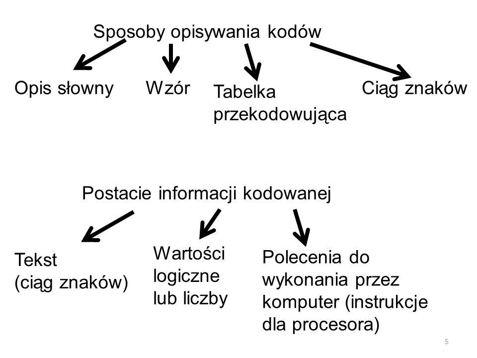 5 Sposoby opisywania kodów Opis słownyWzór Tabelka przekodowująca Ciąg znaków Postacie informacji kodowanej Tekst (ciąg znaków) Wartości logiczne lub liczby Polecenia do wykonania przez komputer (instrukcje dla procesora)