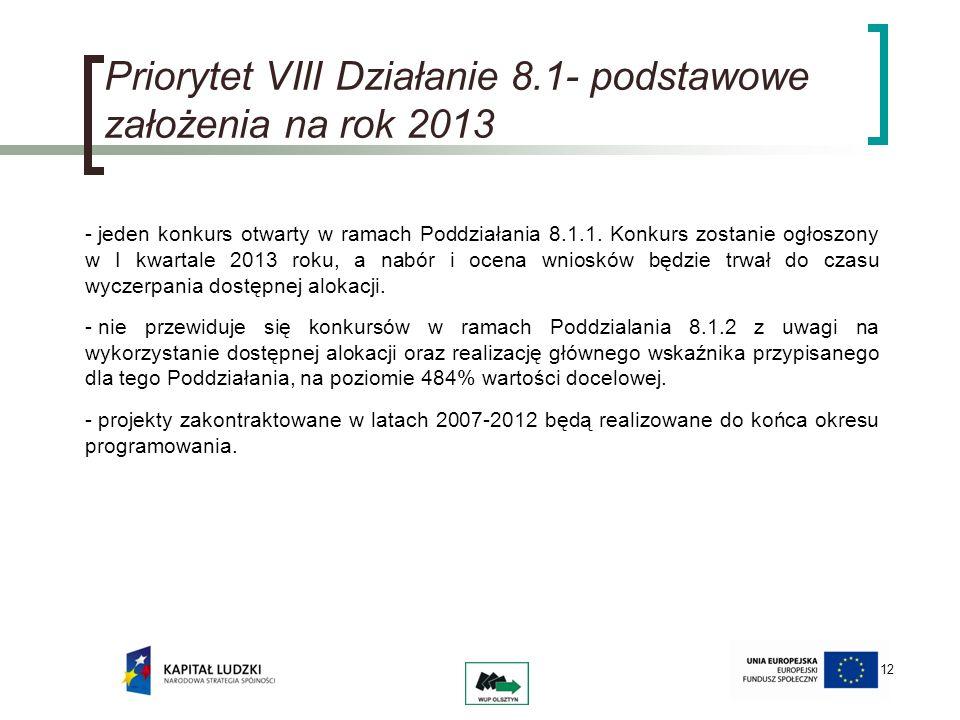 Priorytet VIII Działanie 8.1- podstawowe założenia na rok 2013 - jeden konkurs otwarty w ramach Poddziałania 8.1.1.