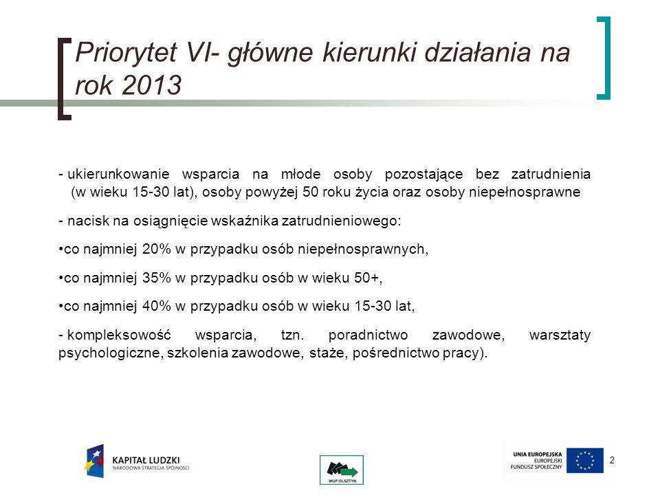 Priorytet VIII Działanie 8.1- alokacja na rok 2013 -Poddziałanie 8.1.1 – 15 000 000,00 zł Przewiduje się możliwość zwiększenia dostępnej na 2013 rok alokacji, w sytuacji jeśli nie zostanie zakontraktowana całość tegorocznej alokacji (do zakontraktowania pozostało ok.