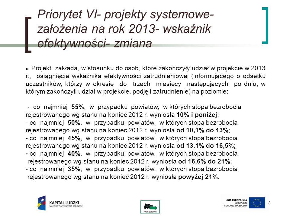 7 Priorytet VI- projekty systemowe- założenia na rok 2013- wskaźnik efektywności- zmiana Projekt zakłada, w stosunku do osób, które zakończyły udział w projekcie w 2013 r., osiągnięcie wskaźnika efektywności zatrudnieniowej (informującego o odsetku uczestników, którzy w okresie do trzech miesięcy następujących po dniu, w którym zakończyli udział w projekcie, podjęli zatrudnienie) na poziomie: - co najmniej 55%, w przypadku powiatów, w których stopa bezrobocia rejestrowanego wg stanu na koniec 2012 r.