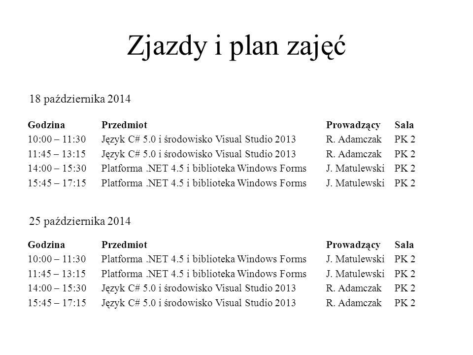 Zjazdy i plan zajęć GodzinaPrzedmiotProwadzącySala 10:00 – 11:30Platforma.NET 4.5 i biblioteka Windows FormsJ.