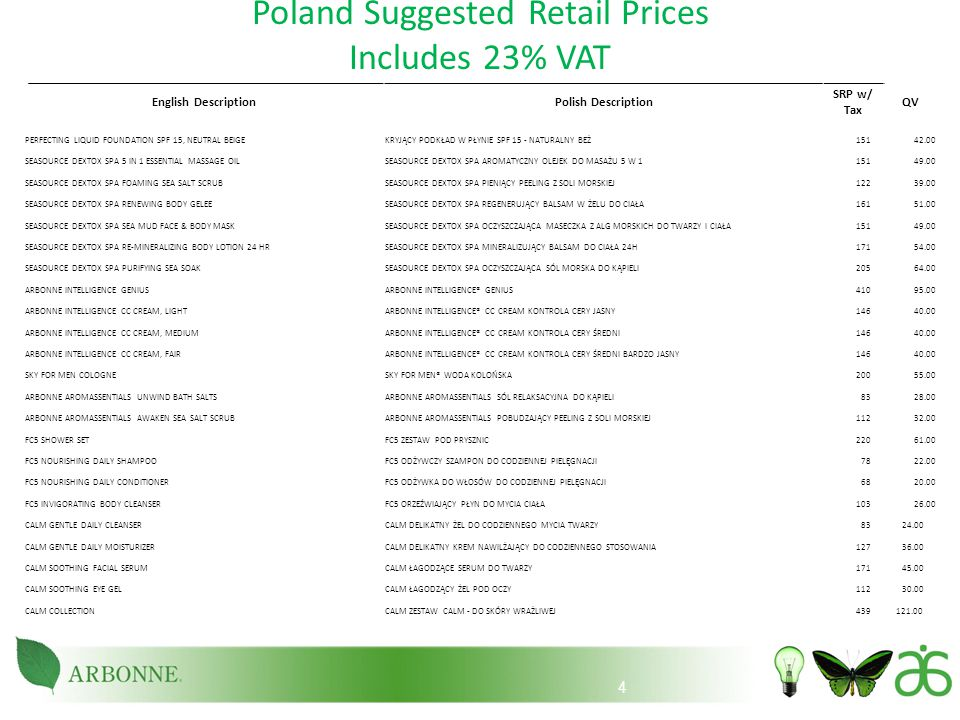 4 Poland Suggested Retail Prices Includes 23% VAT English DescriptionPolish Description SRP w/ Tax QV PERFECTING LIQUID FOUNDATION SPF 15, NEUTRAL BEIGEKRYJĄCY PODKŁAD W PŁYNIE SPF 15 - NATURALNY BEŻ 15142.00 SEASOURCE DEXTOX SPA 5 IN 1 ESSENTIAL MASSAGE OILSEASOURCE DEXTOX SPA AROMATYCZNY OLEJEK DO MASAŻU 5 W 1 15149.00 SEASOURCE DEXTOX SPA FOAMING SEA SALT SCRUBSEASOURCE DEXTOX SPA PIENIĄCY PEELING Z SOLI MORSKIEJ 12239.00 SEASOURCE DEXTOX SPA RENEWING BODY GELEESEASOURCE DEXTOX SPA REGENERUJĄCY BALSAM W ŻELU DO CIAŁA 16151.00 SEASOURCE DEXTOX SPA SEA MUD FACE & BODY MASKSEASOURCE DEXTOX SPA OCZYSZCZAJĄCA MASECZKA Z ALG MORSKICH DO TWARZY I CIAŁA 15149.00 SEASOURCE DEXTOX SPA RE-MINERALIZING BODY LOTION 24 HRSEASOURCE DEXTOX SPA MINERALIZUJĄCY BALSAM DO CIAŁA 24H 17154.00 SEASOURCE DEXTOX SPA PURIFYING SEA SOAKSEASOURCE DEXTOX SPA OCZYSZCZAJĄCA SÓL MORSKA DO KĄPIELI 20564.00 ARBONNE INTELLIGENCE GENIUSARBONNE INTELLIGENCE® GENIUS 41095.00 ARBONNE INTELLIGENCE CC CREAM, LIGHTARBONNE INTELLIGENCE® CC CREAM KONTROLA CERY JASNY 14640.00 ARBONNE INTELLIGENCE CC CREAM, MEDIUMARBONNE INTELLIGENCE® CC CREAM KONTROLA CERY ŚREDNI 14640.00 ARBONNE INTELLIGENCE CC CREAM, FAIRARBONNE INTELLIGENCE® CC CREAM KONTROLA CERY ŚREDNI BARDZO JASNY 14640.00 SKY FOR MEN COLOGNESKY FOR MEN® WODA KOLOŃSKA 20055.00 ARBONNE AROMASSENTIALS UNWIND BATH SALTSARBONNE AROMASSENTIALS SÓL RELAKSACYJNA DO KĄPIELI 8328.00 ARBONNE AROMASSENTIALS AWAKEN SEA SALT SCRUBARBONNE AROMASSENTIALS POBUDZAJĄCY PEELING Z SOLI MORSKIEJ 11232.00 FC5 SHOWER SETFC5 ZESTAW POD PRYSZNIC 22061.00 FC5 NOURISHING DAILY SHAMPOOFC5 ODŻYWCZY SZAMPON DO CODZIENNEJ PIELĘGNACJI 7822.00 FC5 NOURISHING DAILY CONDITIONERFC5 ODŻYWKA DO WŁOSÓW DO CODZIENNEJ PIELĘGNACJI 6820.00 FC5 INVIGORATING BODY CLEANSERFC5 ORZEŹWIAJĄCY PŁYN DO MYCIA CIAŁA 10326.00 CALM GENTLE DAILY CLEANSERCALM DELIKATNY ŻEL DO CODZIENNEGO MYCIA TWARZY 83 24.00 CALM GENTLE DAILY MOISTURIZERCALM DELIKATNY KREM NAWILŻAJĄCY DO CODZIENNEGO STOSOWANIA 127 36.00 CALM SOOTHING FACIAL SERUMCALM ŁAGODZĄCE SERUM DO TWARZY 171 45.00 CALM SOOTHING EYE GELCALM ŁAGODZĄCY ŻEL POD OCZY 112 30.00 CALM COLLECTIONCALM ZESTAW CALM - DO SKÓRY WRAŻLIWEJ 439 121.00