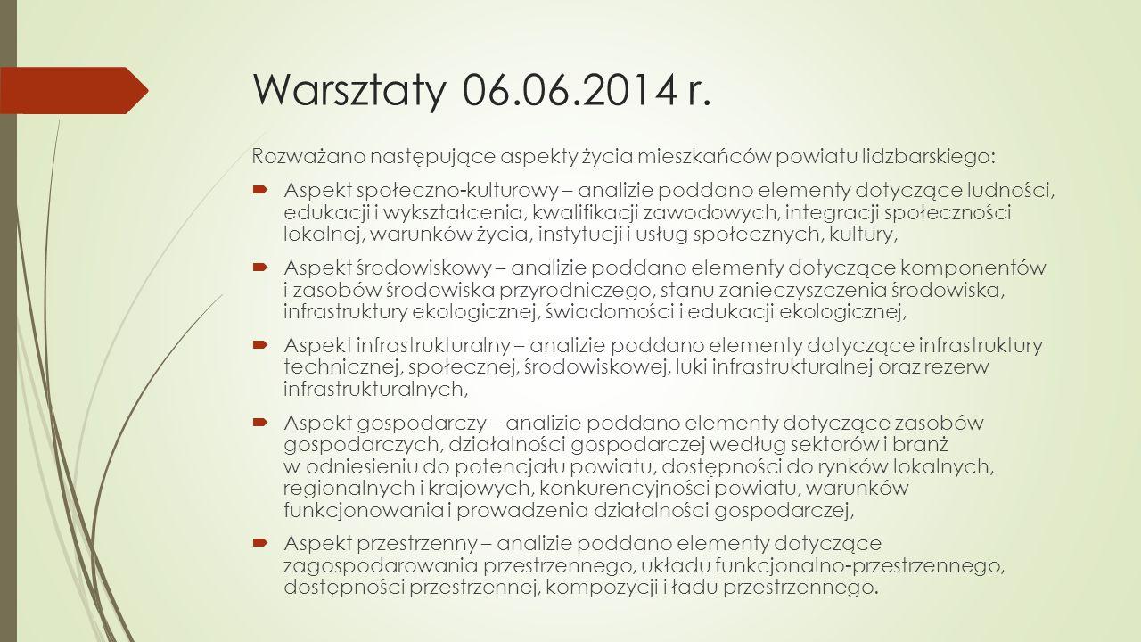 Warsztaty 06.06.2014 r. Rozważano następujące aspekty życia mieszkańców powiatu lidzbarskiego:  Aspekt społeczno-kulturowy – analizie poddano element