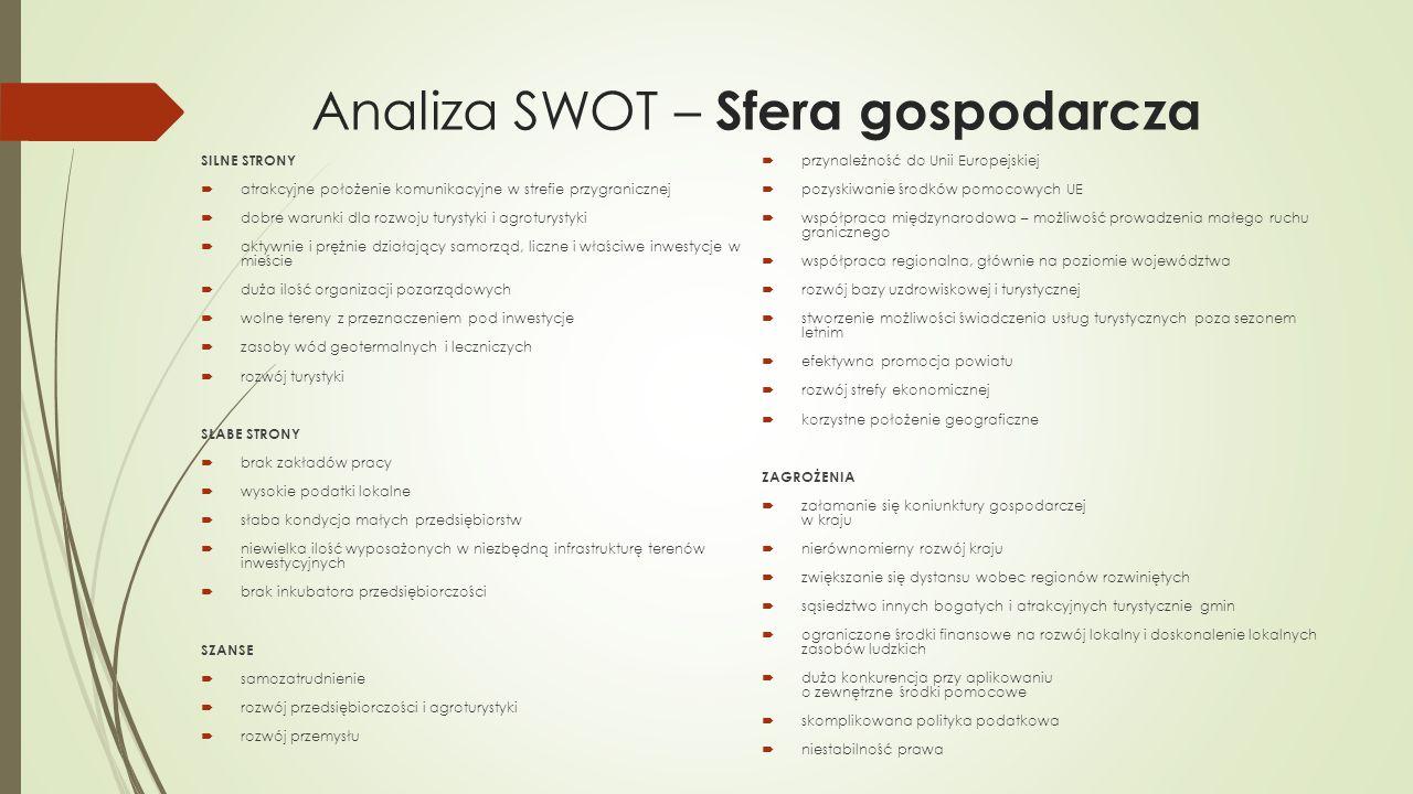 Analiza SWOT – Sfera gospodarcza SILNE STRONY  atrakcyjne położenie komunikacyjne w strefie przygranicznej  dobre warunki dla rozwoju turystyki i ag
