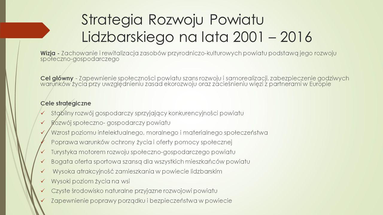 Strategia Rozwoju Powiatu Lidzbarskiego na lata 2001 – 2016 Wizja - Zachowanie i rewitalizacja zasobów przyrodniczo-kulturowych powiatu podstawą jego