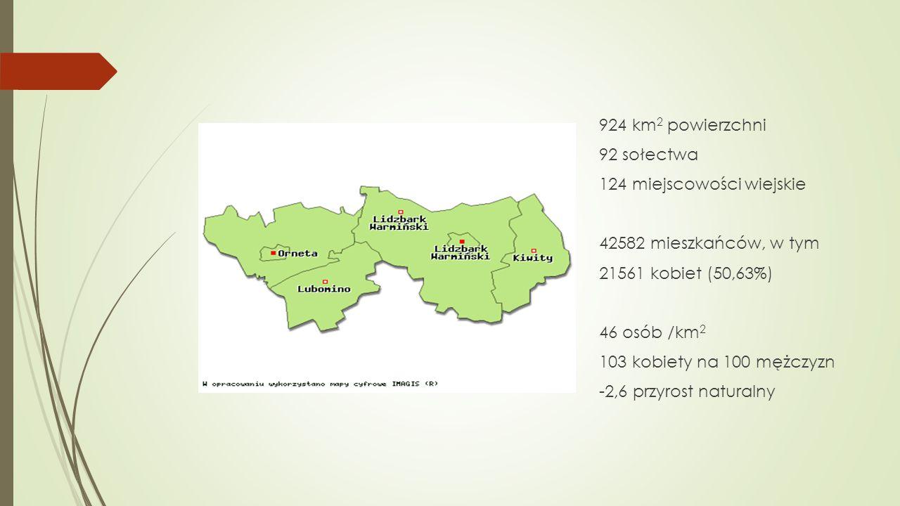 924 km 2 powierzchni 92 sołectwa 124 miejscowości wiejskie 42582 mieszkańców, w tym 21561 kobiet (50,63%) 46 osób /km 2 103 kobiety na 100 mężczyzn -2