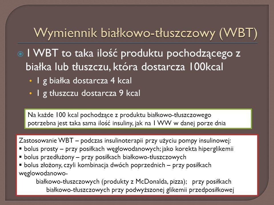  1 WBT to taka ilość produktu pochodzącego z białka lub tłuszczu, która dostarcza 100kcal 1 g białka dostarcza 4 kcal 1 g tłuszczu dostarcza 9 kcal Zastosowanie WBT – podczas insulinoterapii przy użyciu pompy insulinowej:  bolus prosty – przy posiłkach węglowodanowych; jako korekta hiperglikemii  bolus przedłużony – przy posiłkach białkowo-tłuszczowych  bolus złożony, czyli kombinacja dwóch poprzednich – przy posiłkach węglowodanowo- białkowo-tłuszczowych (produkty z McDonalda, pizza); przy posiłkach białkowo-tłuszczowych przy podwyższonej glikemii przedposiłkowej Na każde 100 kcal pochodzące z produktu białkowo-tłuszczowego potrzebna jest taka sama ilość insuliny, jak na 1 WW w danej porze dnia