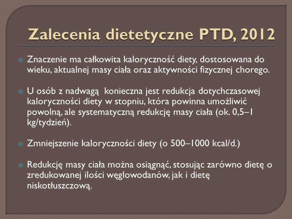  Znaczenie ma całkowita kaloryczność diety, dostosowana do wieku, aktualnej masy ciała oraz aktywności fizycznej chorego.  U osób z nadwagą konieczn