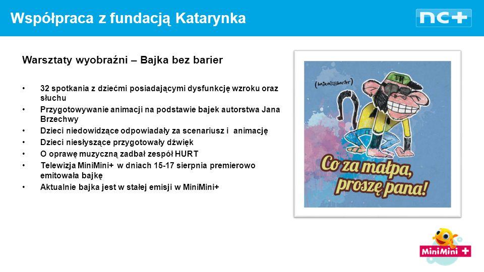 Warsztaty wyobraźni – Bajka bez barier 32 spotkania z dziećmi posiadającymi dysfunkcję wzroku oraz słuchu Przygotowywanie animacji na podstawie bajek autorstwa Jana Brzechwy Dzieci niedowidzące odpowiadały za scenariusz i animację Dzieci niesłyszące przygotowały dźwięk O oprawę muzyczną zadbał zespół HURT Telewizja MiniMini+ w dniach 15-17 sierpnia premierowo emitowała bajkę Aktualnie bajka jest w stałej emisji w MiniMini+ Współpraca z fundacją Katarynka