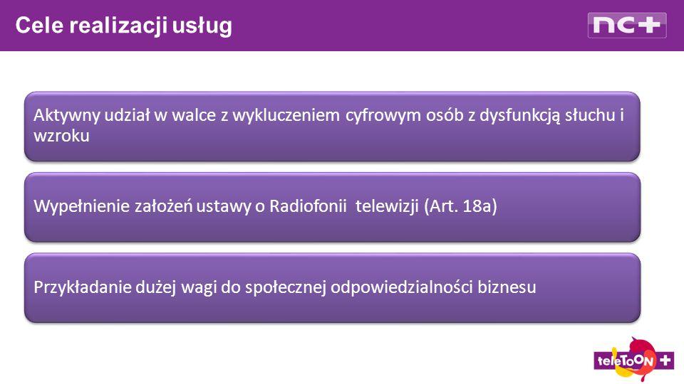 Aktywny udział w walce z wykluczeniem cyfrowym osób z dysfunkcją słuchu i wzroku Wypełnienie założeń ustawy o Radiofonii telewizji (Art. 18a)Przykłada