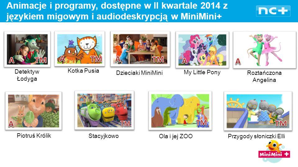 Animacje i programy, dostępne w II kwartale 2014 z językiem migowym i audiodeskrypcją w MiniMini+ Przygody słoniczki Elli Detektyw Łodyga Kotka Pusia