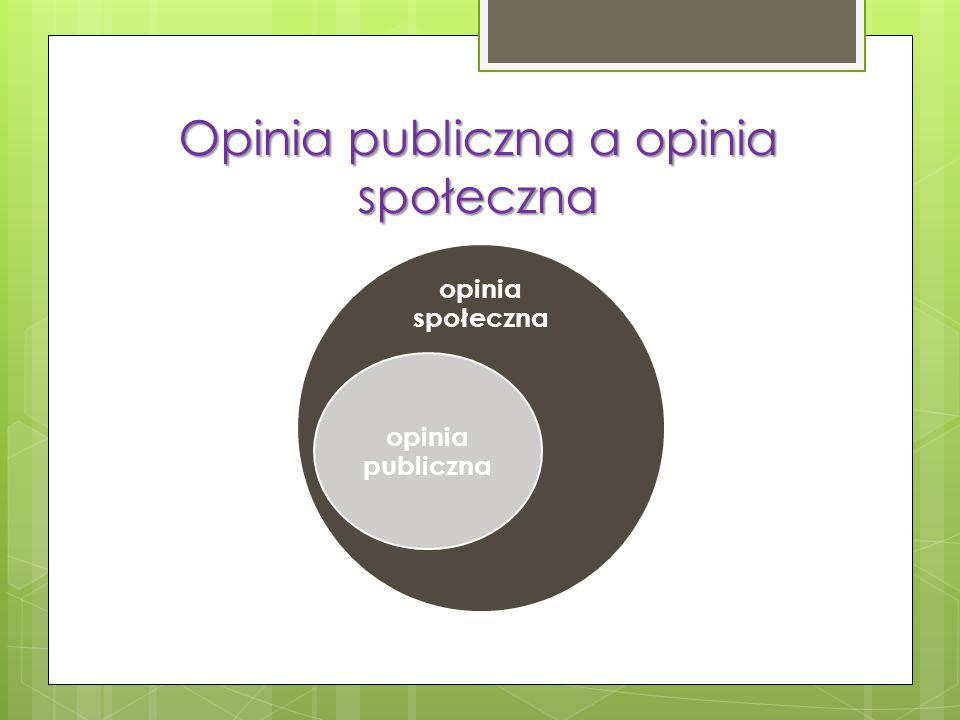 Opinia publiczna a opinia społeczna opinia społeczna opinia publiczna