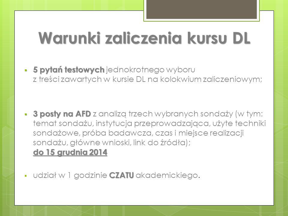 Przykłady problemów badawczych  Preferencje partyjne Polaków.