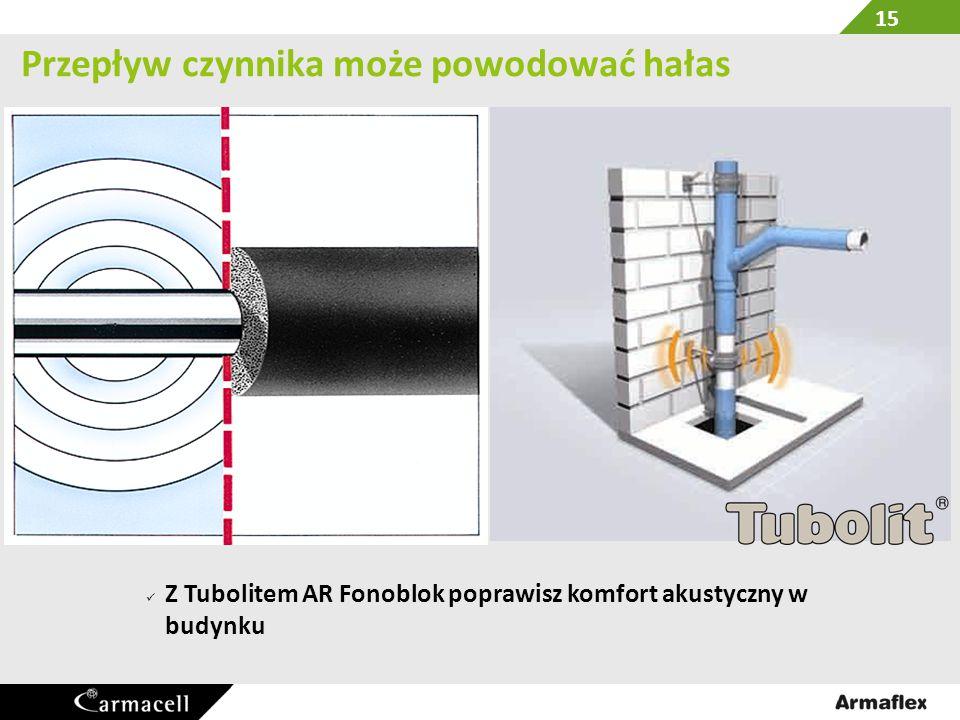Przepływ czynnika może powodować hałąs Tubolit AR Fonoblok zapewnia obniżenie poziomu hałasu Przepływ płynu Rezonans akustyczny Wibracje rur 16