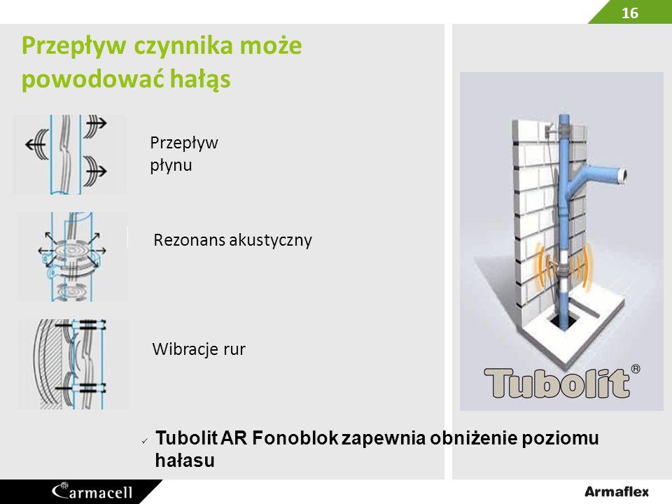 częstotliwość [Hz] Tubolit AR Fonoblok badania na podst.