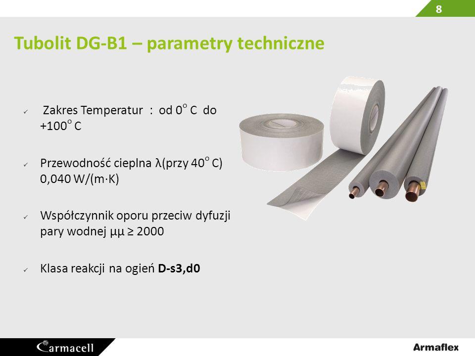 Tubolit DG – gama produktów Zestawienie produktów Tubolit DG rura - Øotulina, długość 2 m.