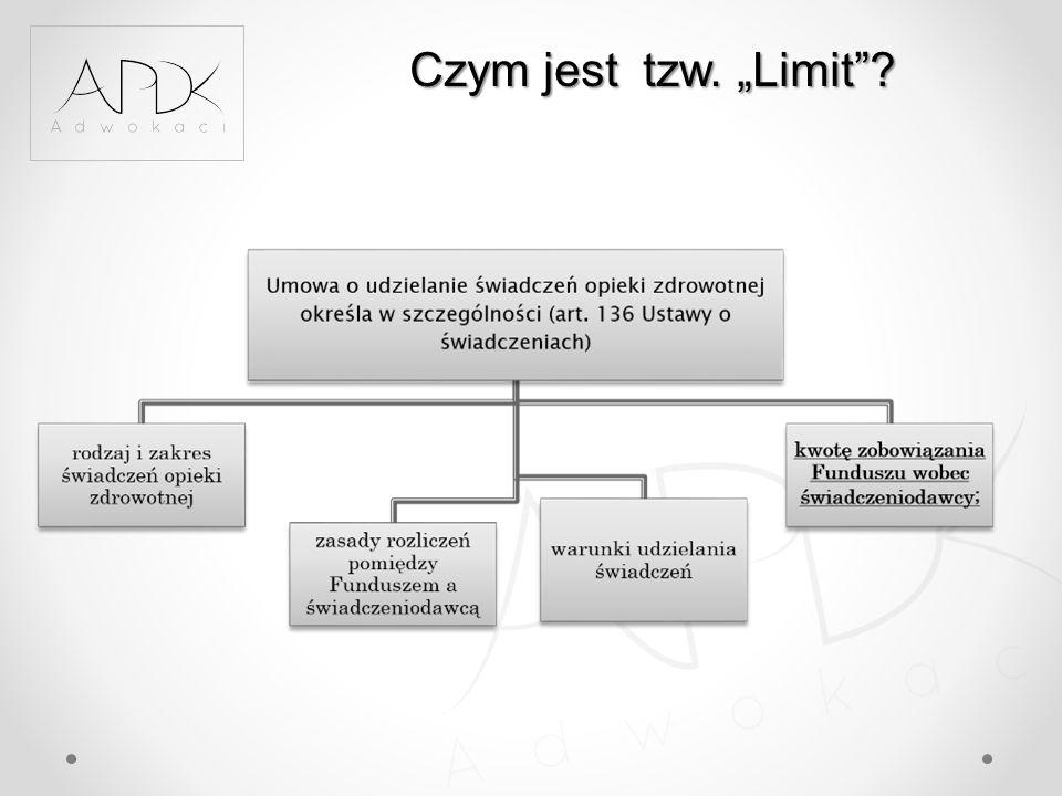 """Czym jest tzw. """"Limit""""?"""