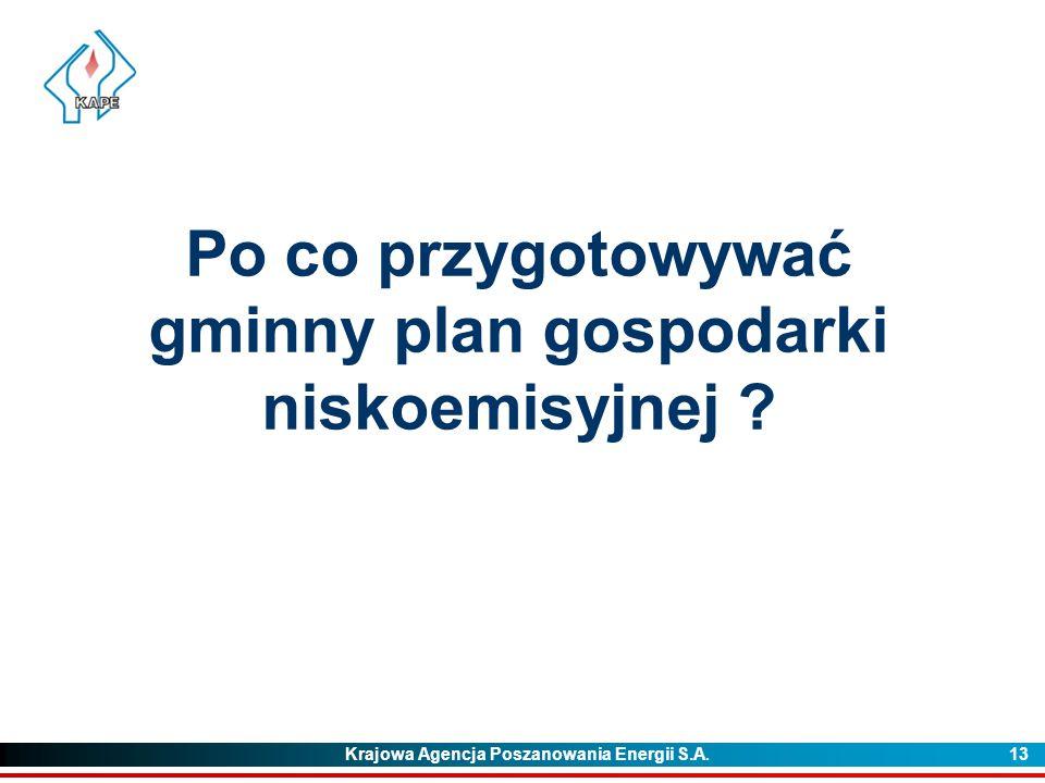 Krajowa Agencja Poszanowania Energii S.A. 13 Po co przygotowywać gminny plan gospodarki niskoemisyjnej ?