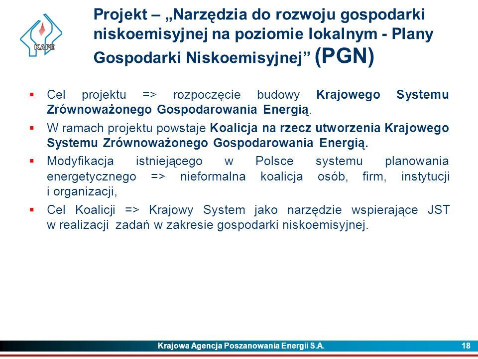 """Krajowa Agencja Poszanowania Energii S.A. 18 Projekt – """"Narzędzia do rozwoju gospodarki niskoemisyjnej na poziomie lokalnym - Plany Gospodarki Niskoem"""