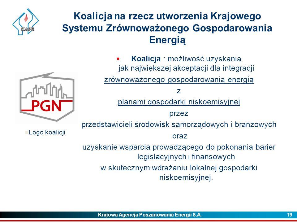 Krajowa Agencja Poszanowania Energii S.A. 19 Koalicja na rzecz utworzenia Krajowego Systemu Zrównoważonego Gospodarowania Energią  Koalicja : możliwo