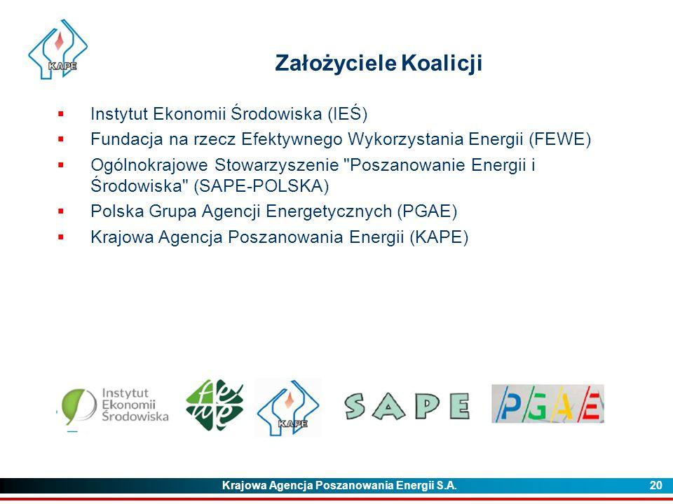 Krajowa Agencja Poszanowania Energii S.A. 20 Założyciele Koalicji  Instytut Ekonomii Środowiska (IEŚ)  Fundacja na rzecz Efektywnego Wykorzystania E