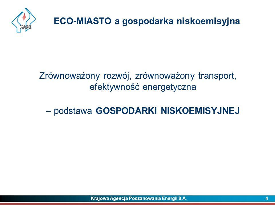 Krajowa Agencja Poszanowania Energii S.A. 4 ECO-MIASTO a gospodarka niskoemisyjna Zrównoważony rozwój, zrównoważony transport, efektywność energetyczn
