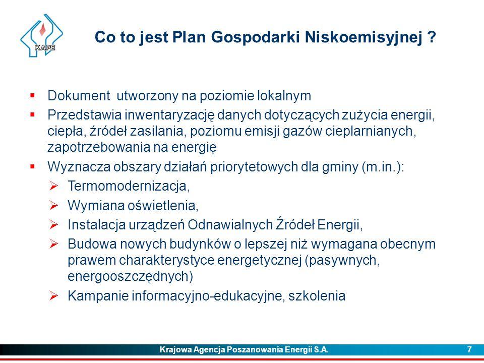 Krajowa Agencja Poszanowania Energii S.A. 7 Co to jest Plan Gospodarki Niskoemisyjnej ?  Dokument utworzony na poziomie lokalnym  Przedstawia inwent