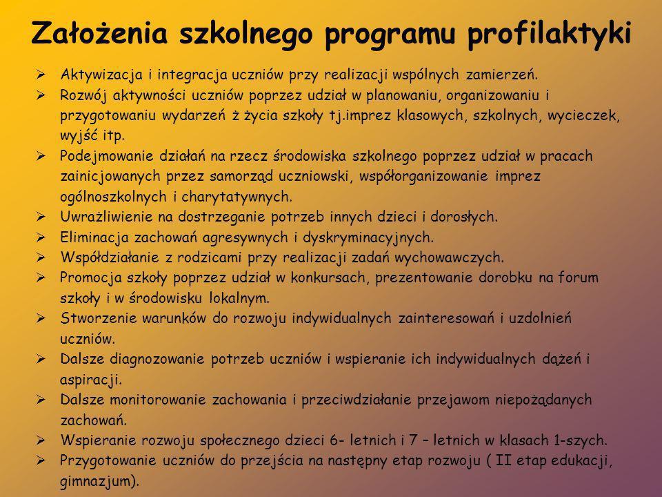 Założenia szkolnego programu profilaktyki  Aktywizacja i integracja uczniów przy realizacji wspólnych zamierzeń.  Rozwój aktywności uczniów poprzez