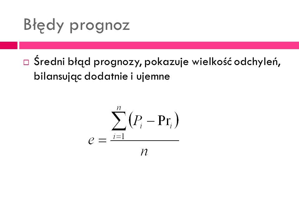 Błędy prognoz  Średni błąd prognozy, pokazuje wielkość odchyleń, bilansując dodatnie i ujemne